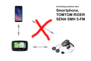 Verbindung: SENA- TOMTOM- Smartphone